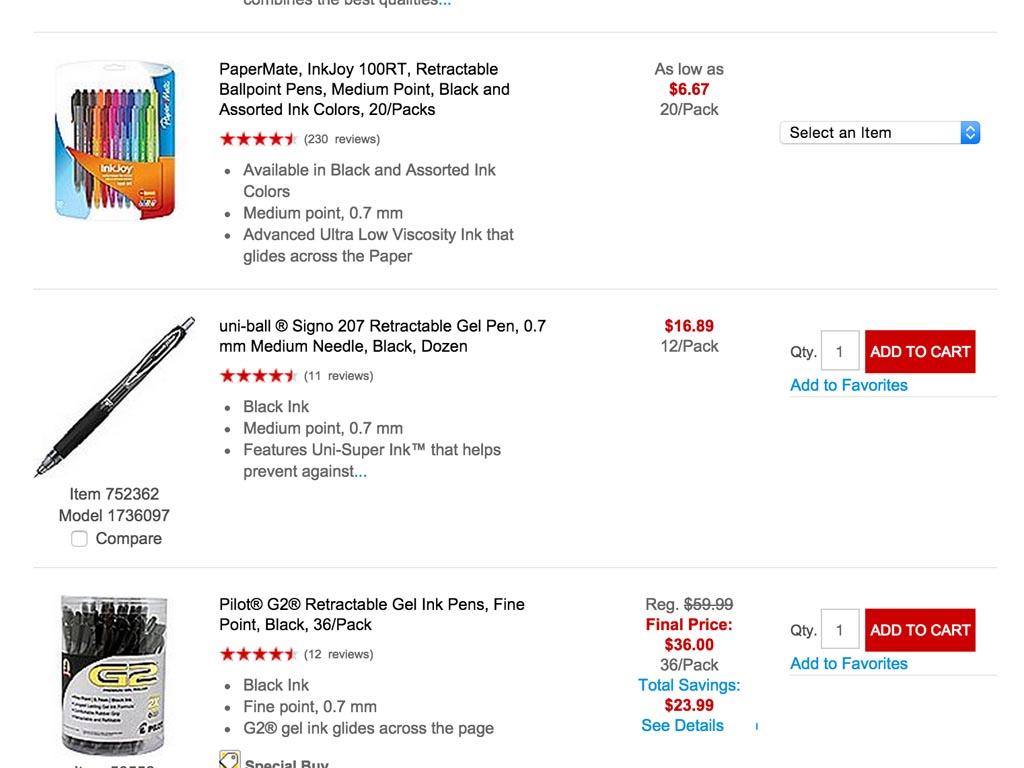 Total cost in eCommerce website design